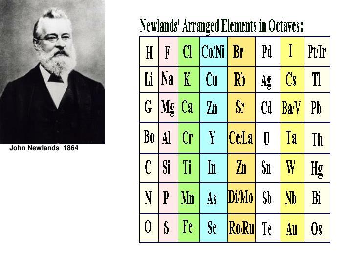 Ppt historia de la tabla periodica powerpoint presentation id john newlands 1864 urtaz Image collections