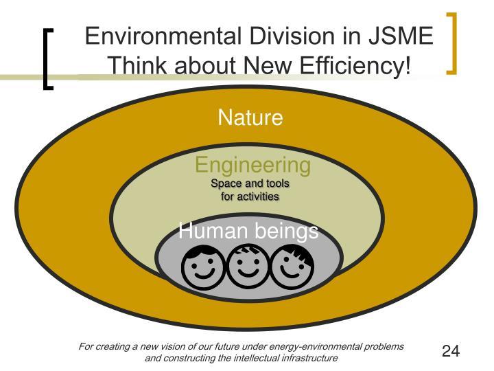 Environmental Division in JSME