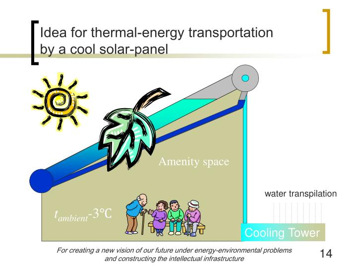 Idea for thermal-energy transportation