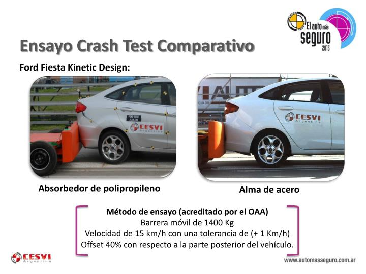 Ensayo Crash Test Comparativo
