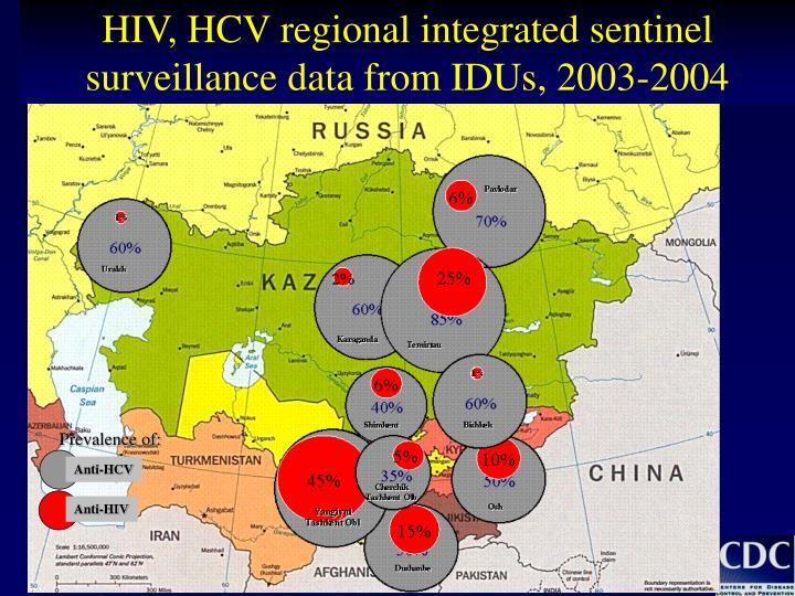 HIV, HCV regional integrated sentinel surveillance data from IDUs, 2003-2004