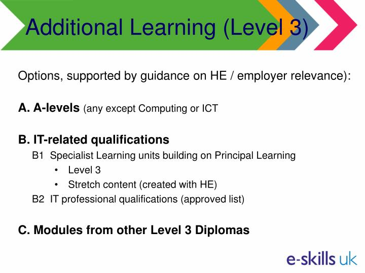 Additional Learning (Level 3)