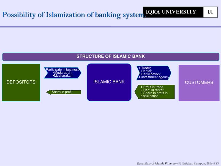 Possibility of Islamization of banking system.