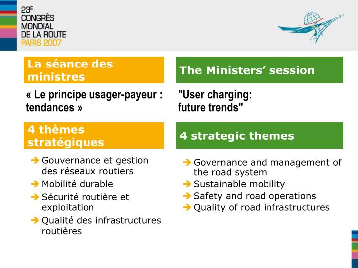 The Ministers' session