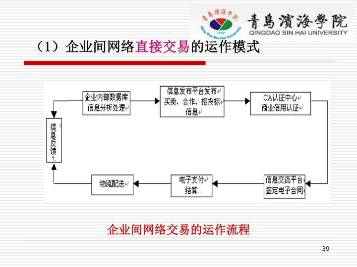 (1)企业间网络