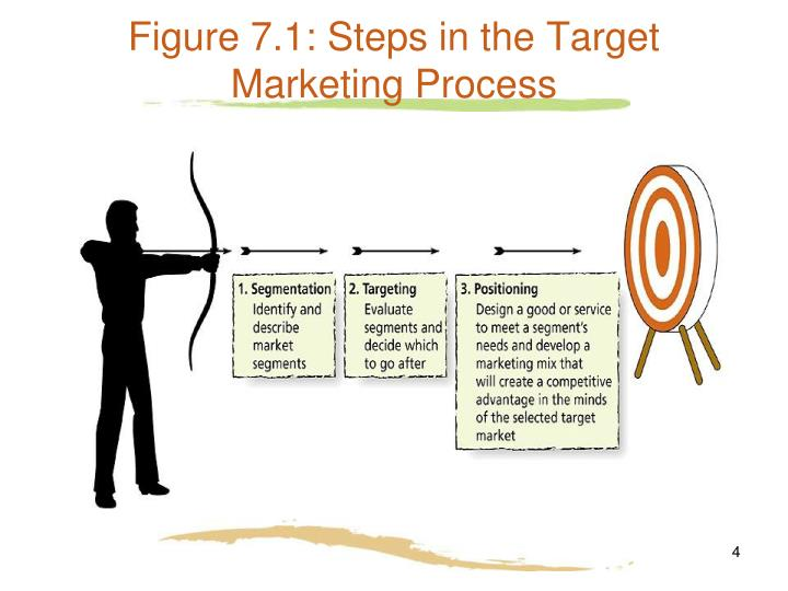 reebok target market segment
