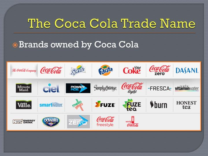 The Coca Cola Trade Name