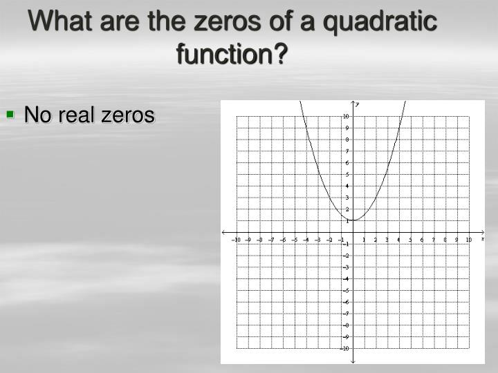 What are the zeros of a quadratic function?