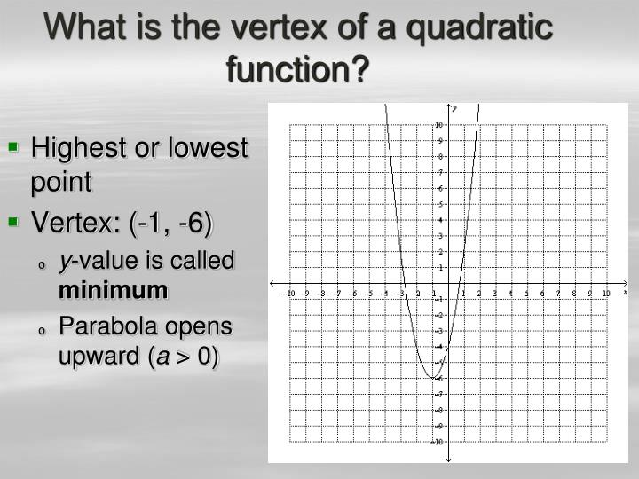 What is the vertex of a quadratic function