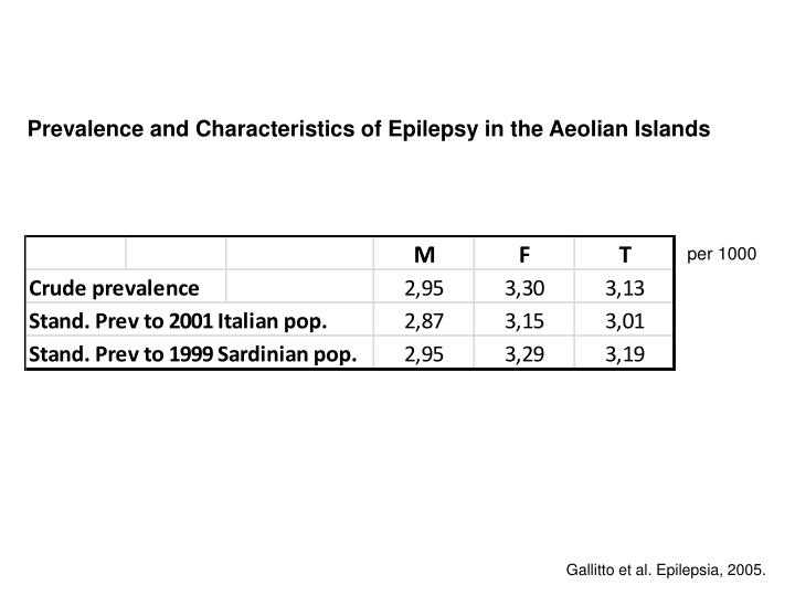 Prevalence and Characteristics of Epilepsy in the Aeolian Islands