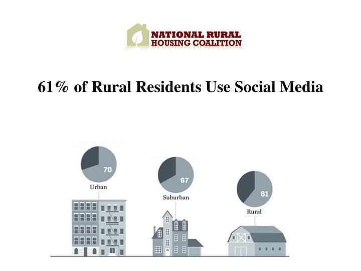 61% of Rural Residents Use Social Media