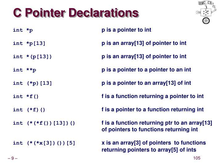 C Pointer Declarations