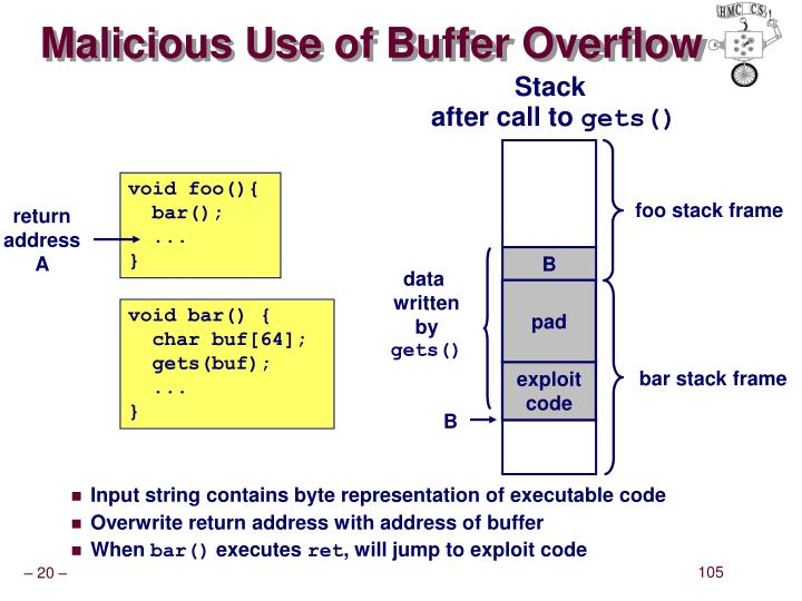 Malicious Use of Buffer Overflow