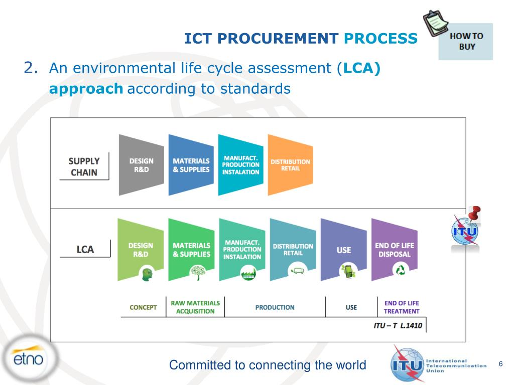 PPT - GUIDANCE ON GREEN ICT PROCUREMENT PowerPoint
