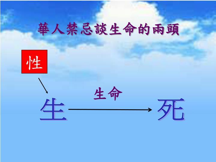華人禁忌談生命的兩頭