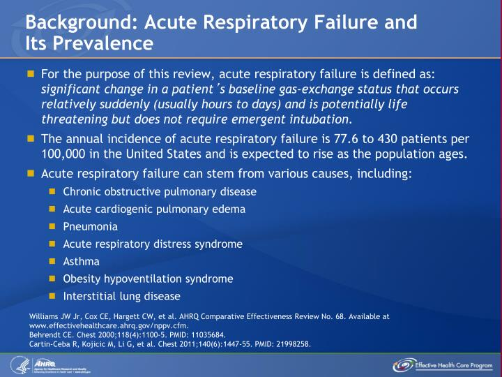 Background acute respiratory failure and its prevalence