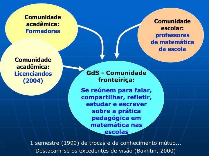 Comunidade acadêmica: