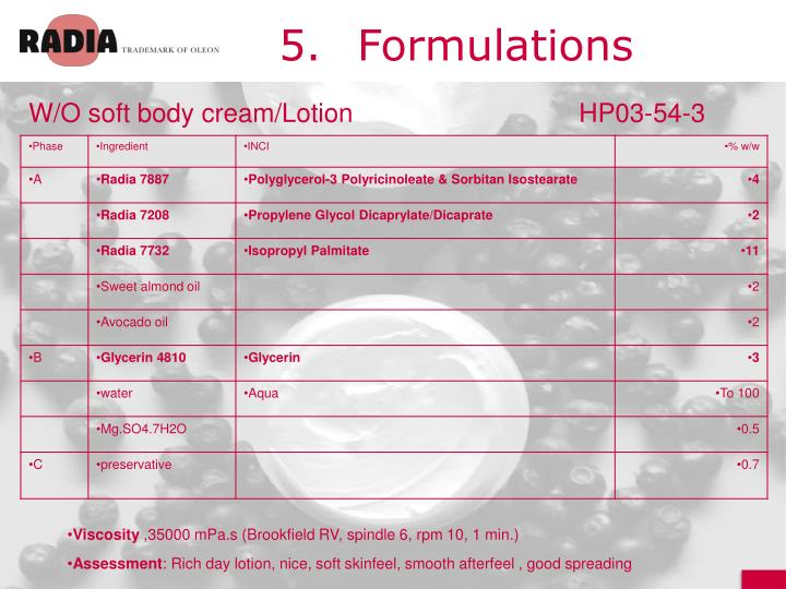 5.Formulations