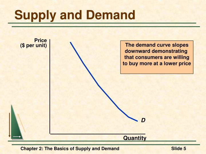ocean supply and demand and daily News about food prices and supply, including commentary and archival articles published in the new york times.