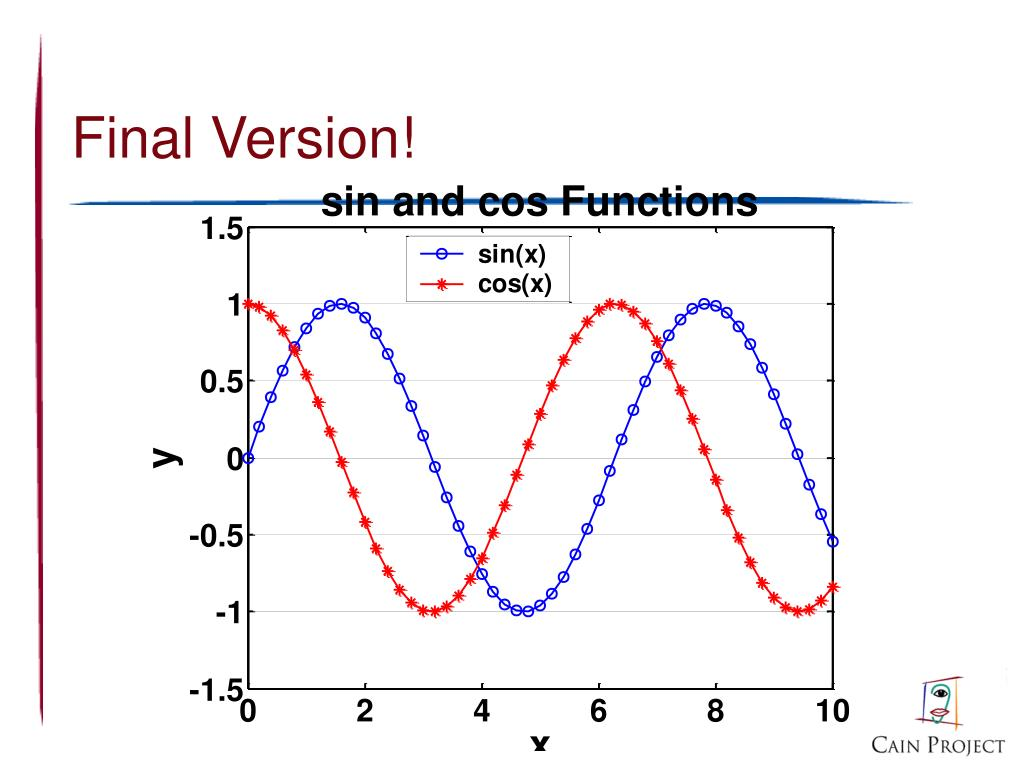 PPT - Designing Effective Graphics Using MATLAB PowerPoint