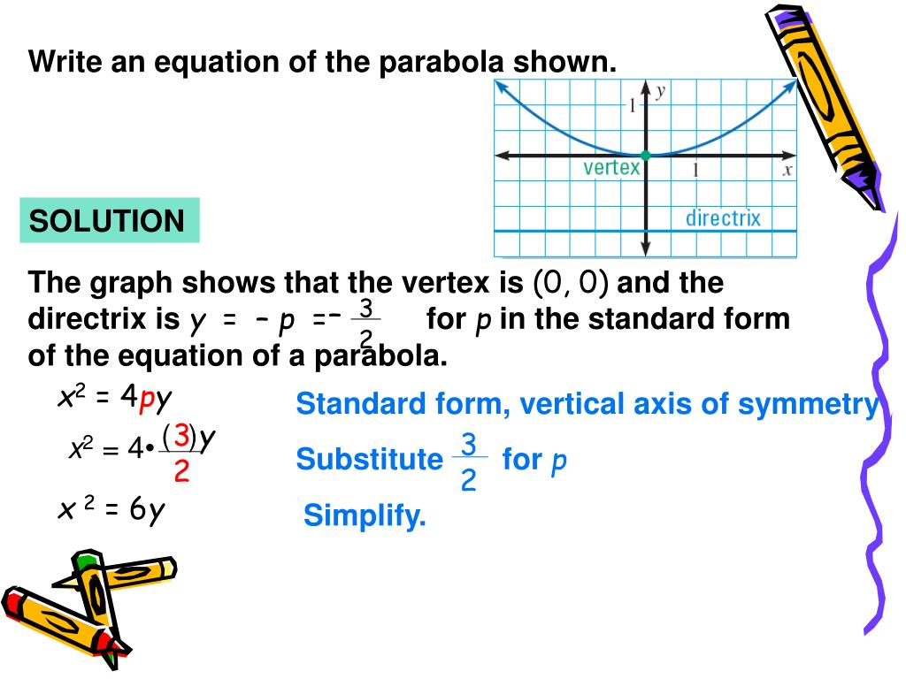 ppt  82 graph and write equations of parabolas
