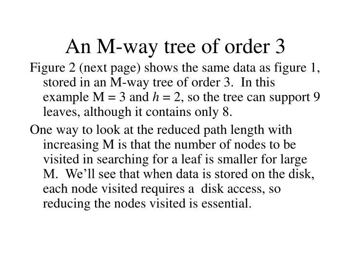 An M-way tree of order 3