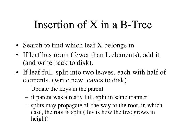 Insertion of X in a B-Tree