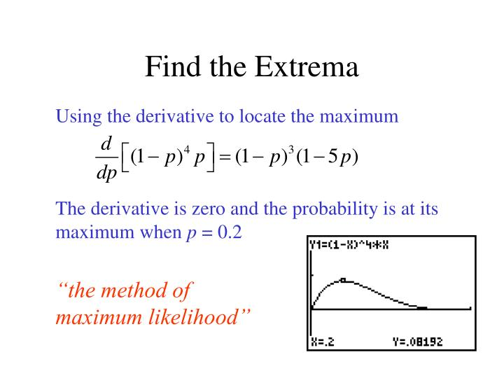Find the Extrema