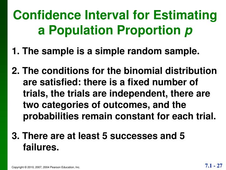 Confidence Interval for Estimating a Population Proportion