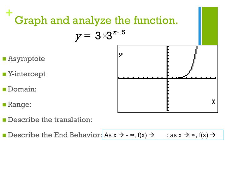 Graph and analyze the function.
