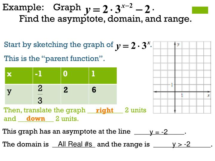 Example:    Graph                  .