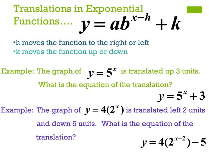 Translations in Exponential Functions….