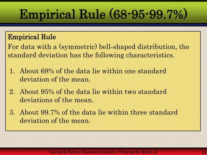 Empirical Rule (68-95-99.7%)