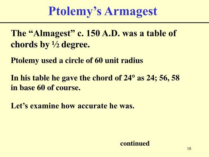 Ptolemy's Armagest
