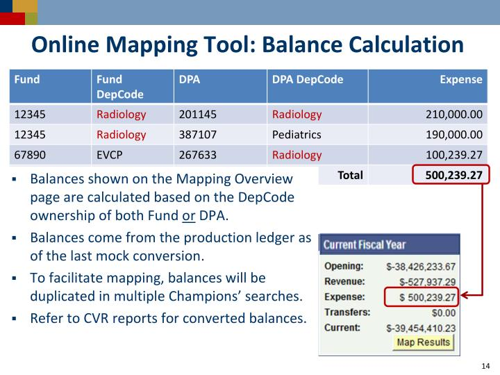 Online Mapping Tool: Balance Calculation