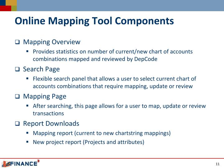 Online Mapping Tool Components