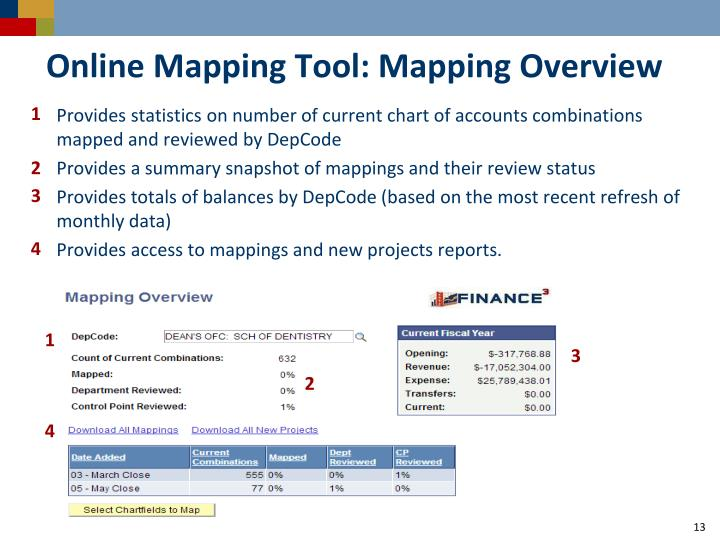 Online Mapping Tool: Mapping Overview