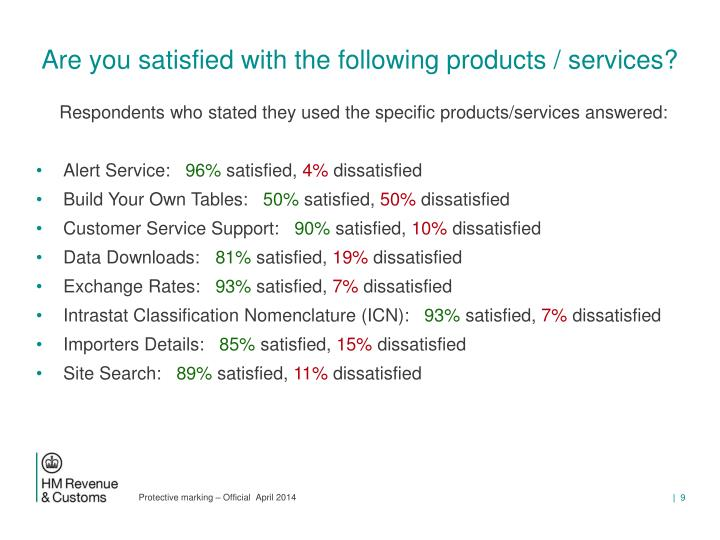 Are you satisfied with the following products / services?