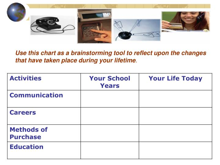 Use this chart as a brainstorming tool to reflect upon the changes that have taken place during your lifetime