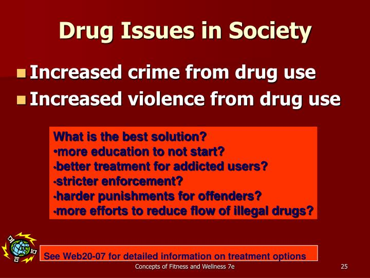 Drug Issues in Society