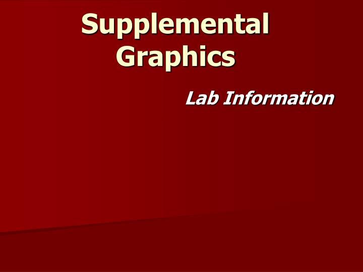 Supplemental Graphics
