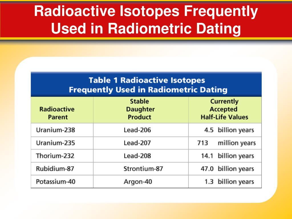 what isotopes can be used in radiometric dating