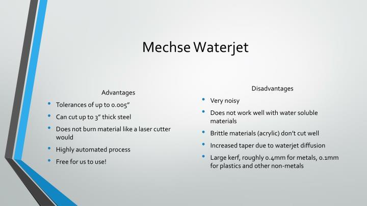 Mechse