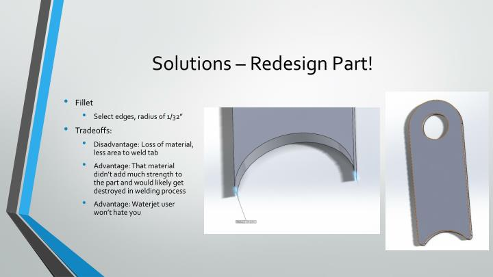 Solutions – Redesign Part!
