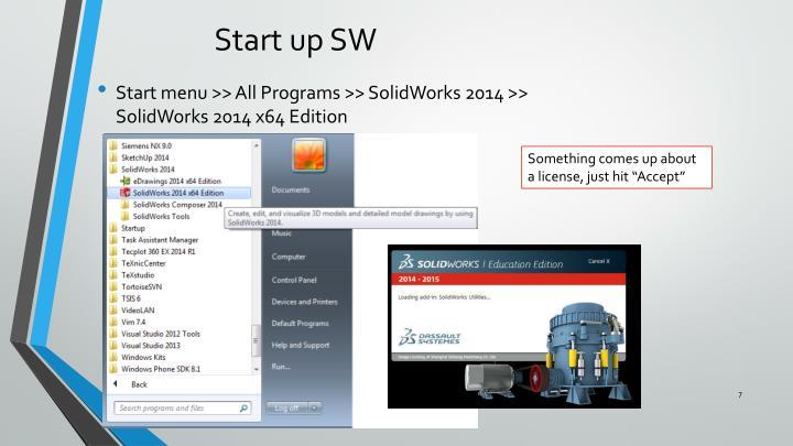 Start up SW