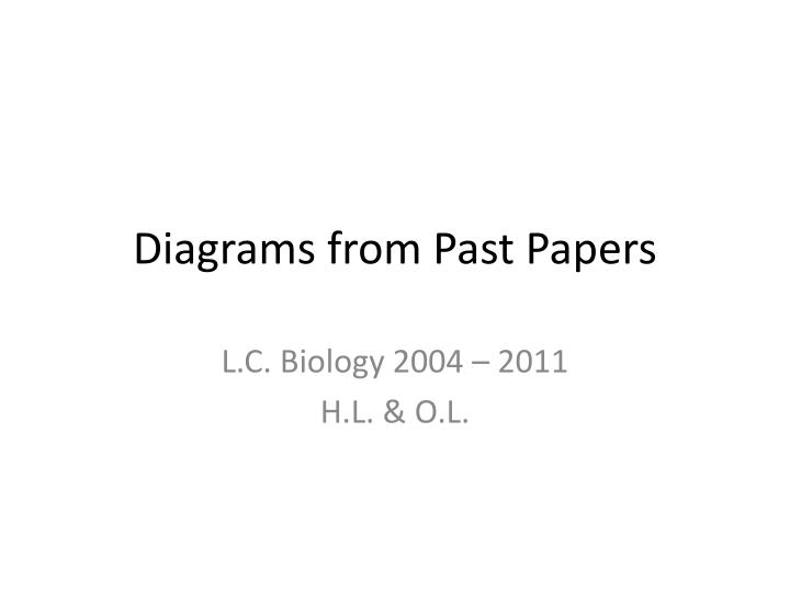 diagrams from past papers n.