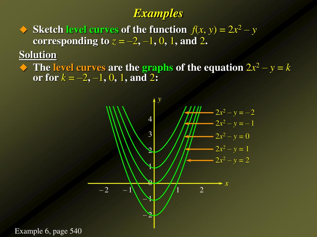 PPT - Functions of Several Variables Partial Derivatives