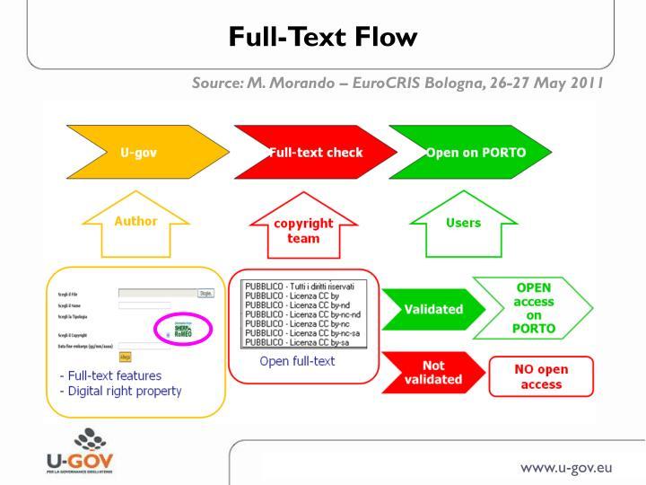 Full-Text Flow
