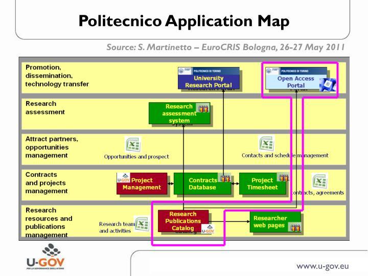Politecnico Application Map