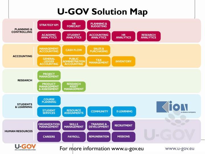 U-GOV Solution Map